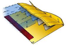 barrage-watergate-principe-etape-2