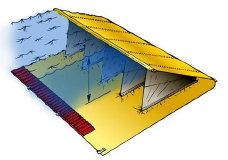 barrage-watergate-principe-etape-3